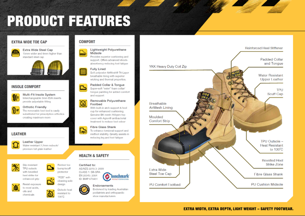 d1b269321c8 Wide Load Work Boots – Mackay Foot   Ankle